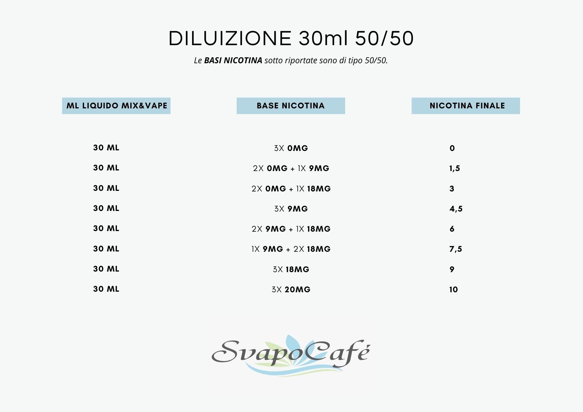 DILUIZIONE 30ml 50_50.jpg